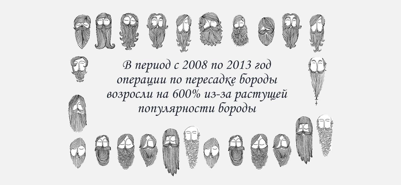 Интересные факты о бороде и бородачах: из глубины веков до наших дней>