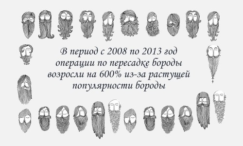 Интересные факты о бороде и бородачах: из глубины веков до наших дней
