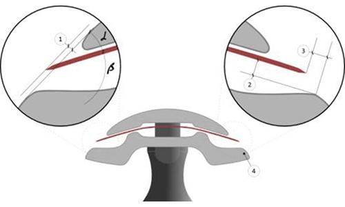 Головка бритвы с загруженным лезвием